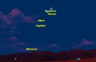 Four Planets in October 2015