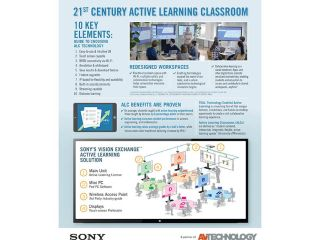 21st Century Active Learning Classroom
