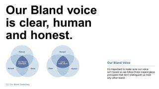 Bland guidlines