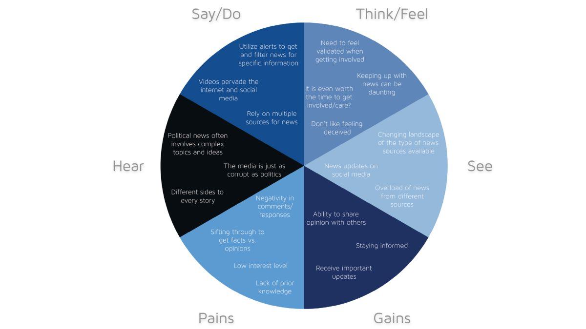 How to make web design documentation suck less | Creative Bloq