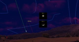 Peak visibility for Mercury in the evening sky occurs at month's end, with the planet approaching greatest eastern elongation from the sun.