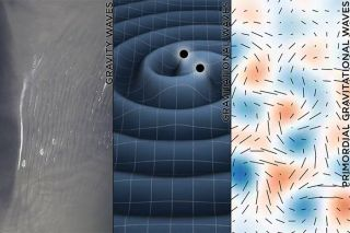 Gravitational waves, gravity waves, primordial gravitational waves
