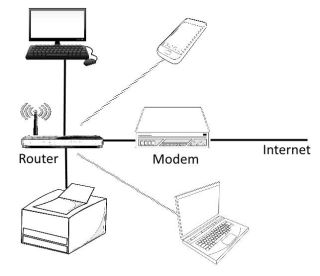 Wireless Routers 101