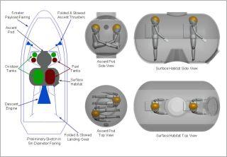 Northrop Grumman's Manned Moon Lander Design