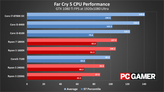 RX Vega 56 Low GPU Usage in some games | Community