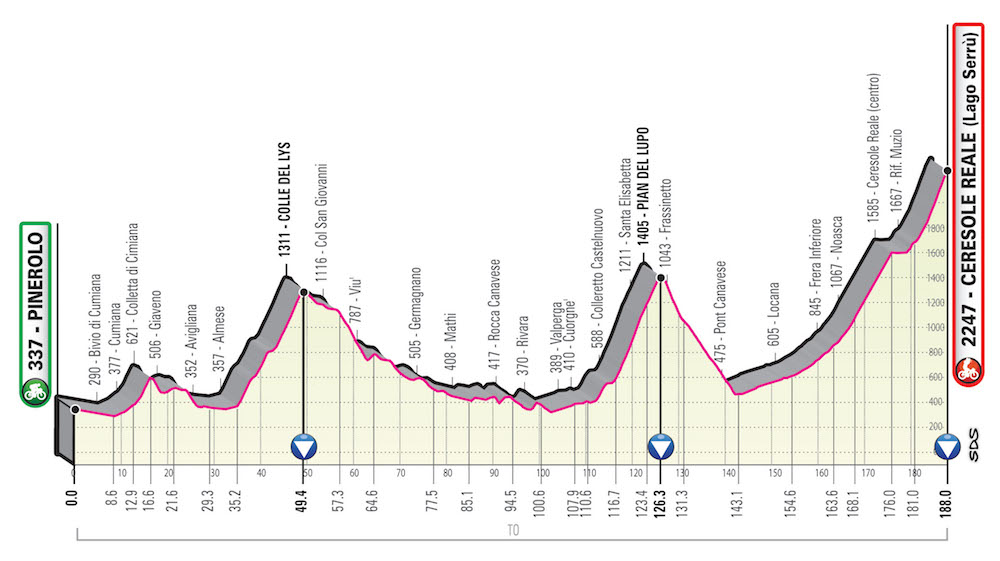 Giro d Italia 2019 route  Seven summit finishes and three individual ... 9a376c144509