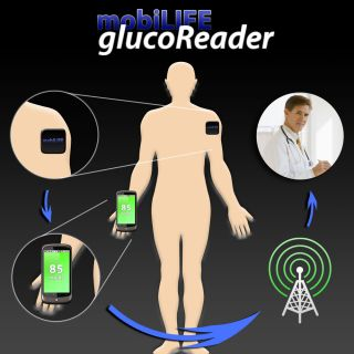 The GlucoReader can constantly check blood sugar levels for diabetics.