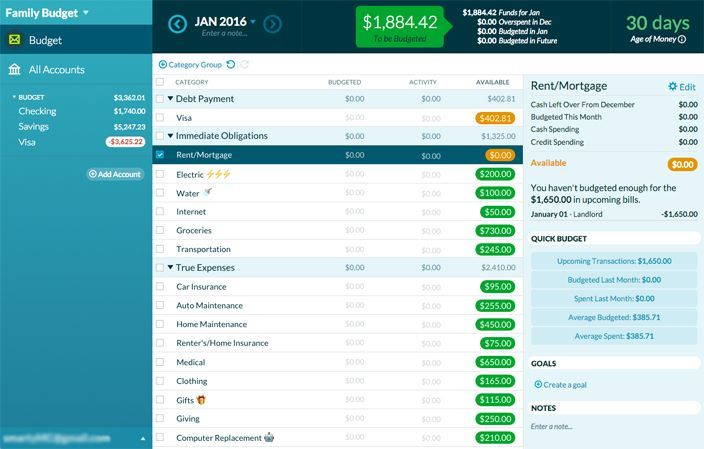 YNAB Review - Pros, Cons and Verdict | Top Ten Reviews