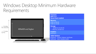 Desktop minimum requirements