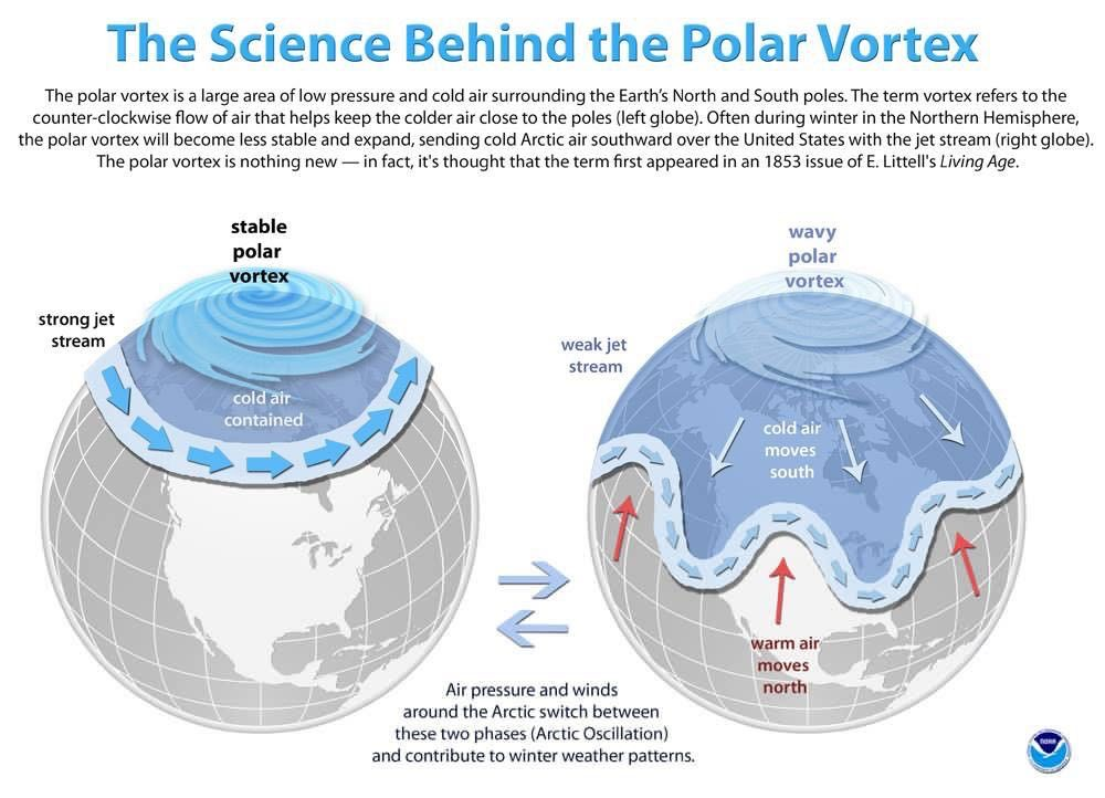 The Polar Vortex Is Collapsing — Here's What That Means for