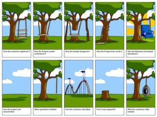 Comic strip pokes fun at the design process