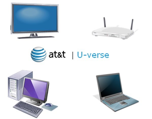 How to Use Your Own Router With AT&T U-Verse - Tom's Guide - How to