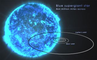 Blue supergiant star