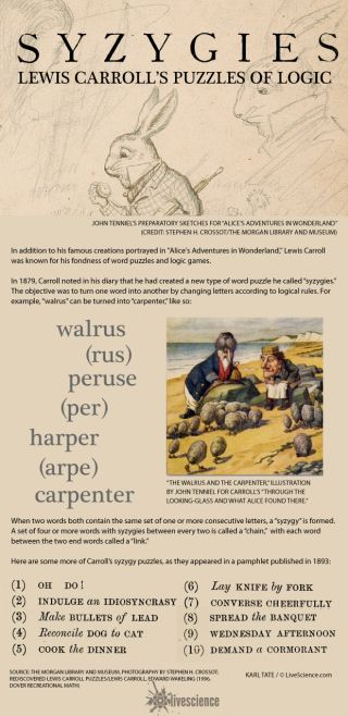 """Examples of """"syzygies,"""" word puzzles invented by Lewis Carroll."""