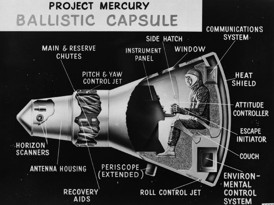 project mercury accomplishments