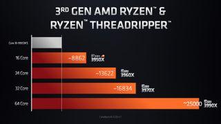 Talking Threadripper 3990X With AMD's Robert Hallock