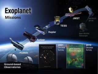 Future NASA Exoplanet Missions