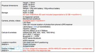 The Nexus One phone - specs leaked