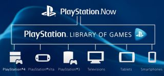 Sony PlayStation Now streaming service tipped for early 2015 European arrival