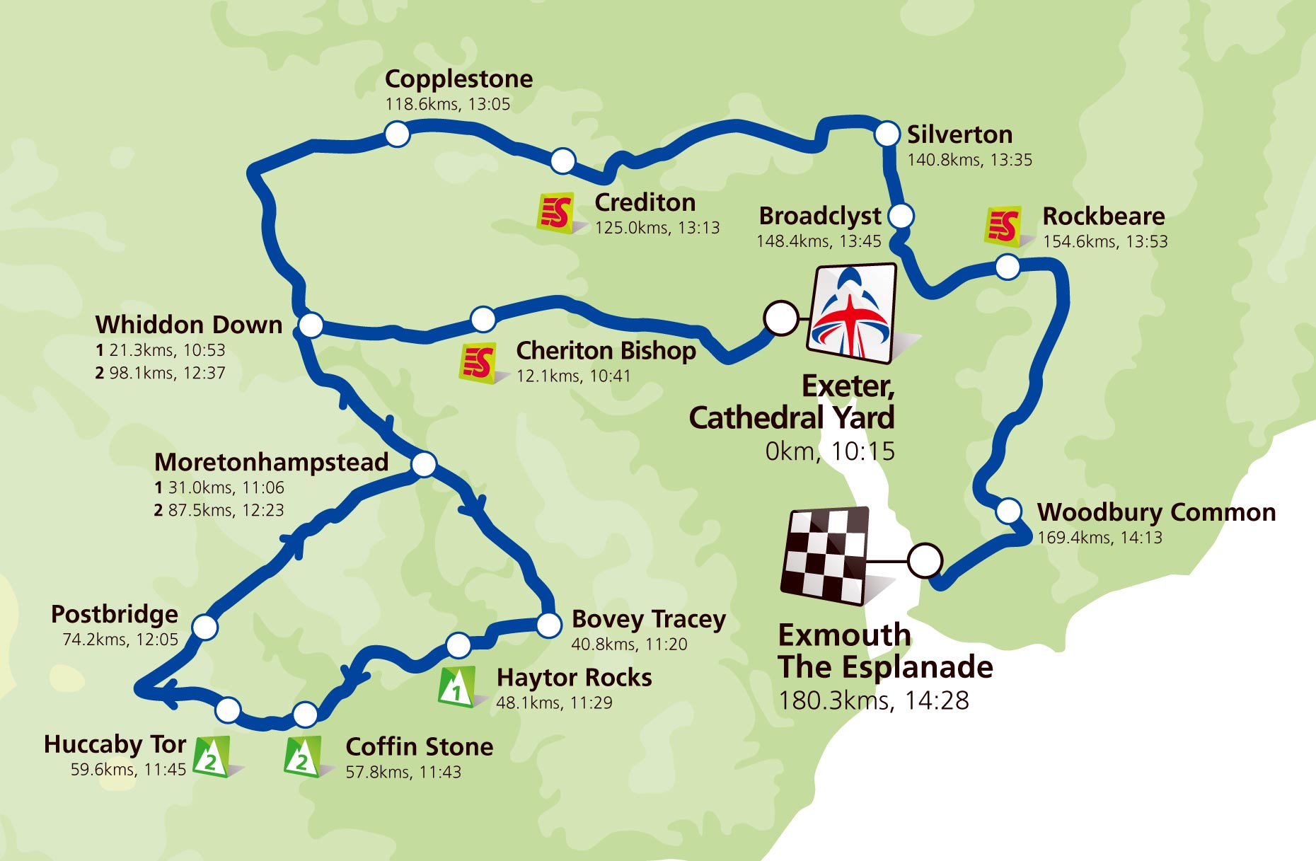 Stage 5 map, Tour of Britain 2011