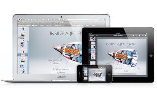 Apple iCloud syncing