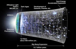 Big Bang Expansion graphic