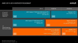 AMD 2013-2014 roadmap
