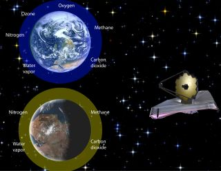 Searching for Alien Biosignatures