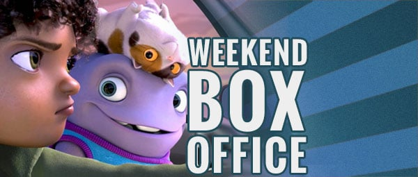 Weekend box office home lands first place get hard - Movie box office results this weekend ...