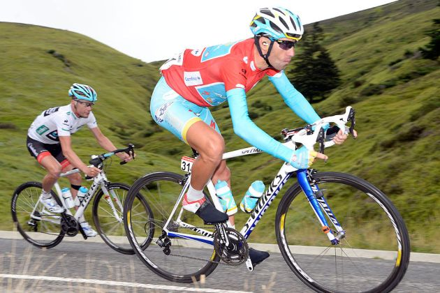 Nibali and Horner, Vuelta a Espana 2013