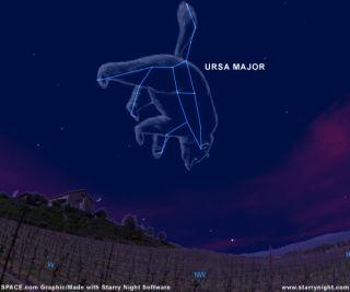 Big Dipper Stars in Summer Sky