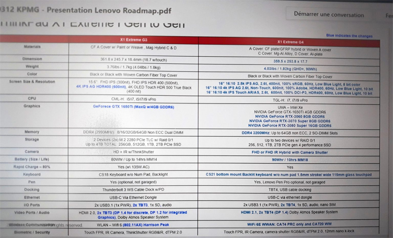 An Allegedly Leaked Roadmap From Lenovo For The ThinkPad X1 Extreme Showing RTX 3080 Super and RTX 3070 Super GPU Options