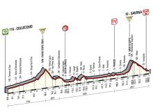 Giro d'Italia stage 11 profile