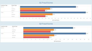 Kubient CTV fraud
