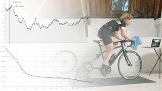 Indoor cycling training plan
