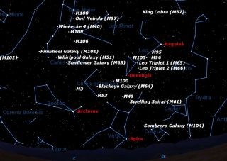 March 2013 Galaxies Sky Map