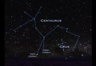 Diagram of the Centaurus constellation.