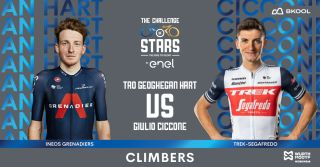 Tao Geoghegan Hart and Giulio Ciccone will clash in the Christmas Challenge of Stars virtual race