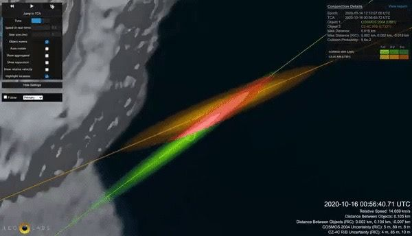 Phew! 2 big hunks of space junk zoom safely past each other in near-miss - Space.com