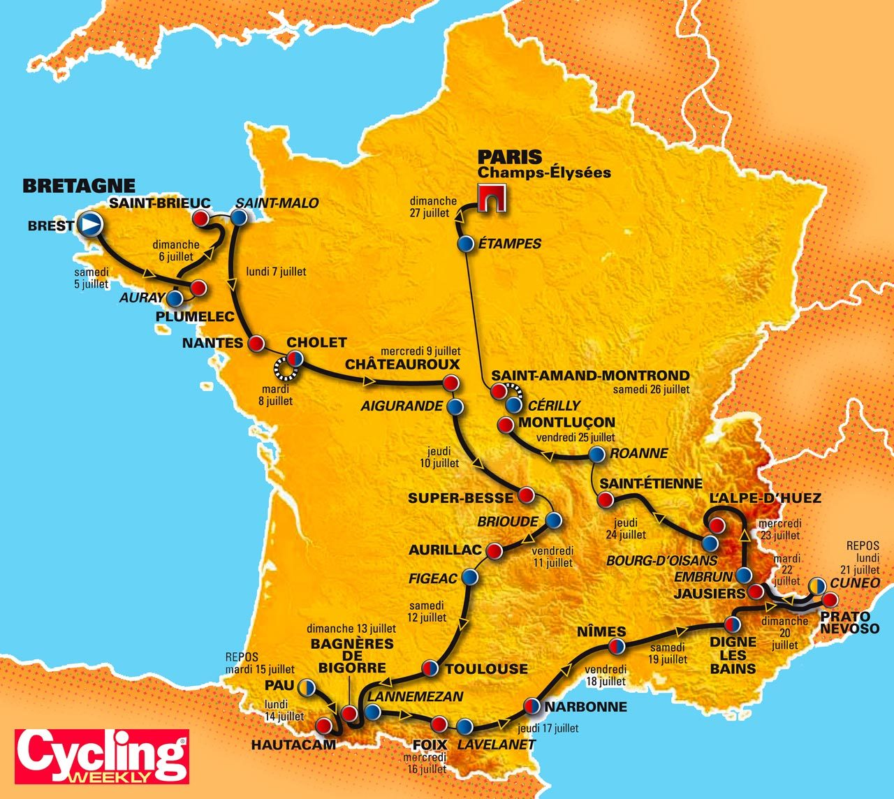 Tour de France 2008 route map