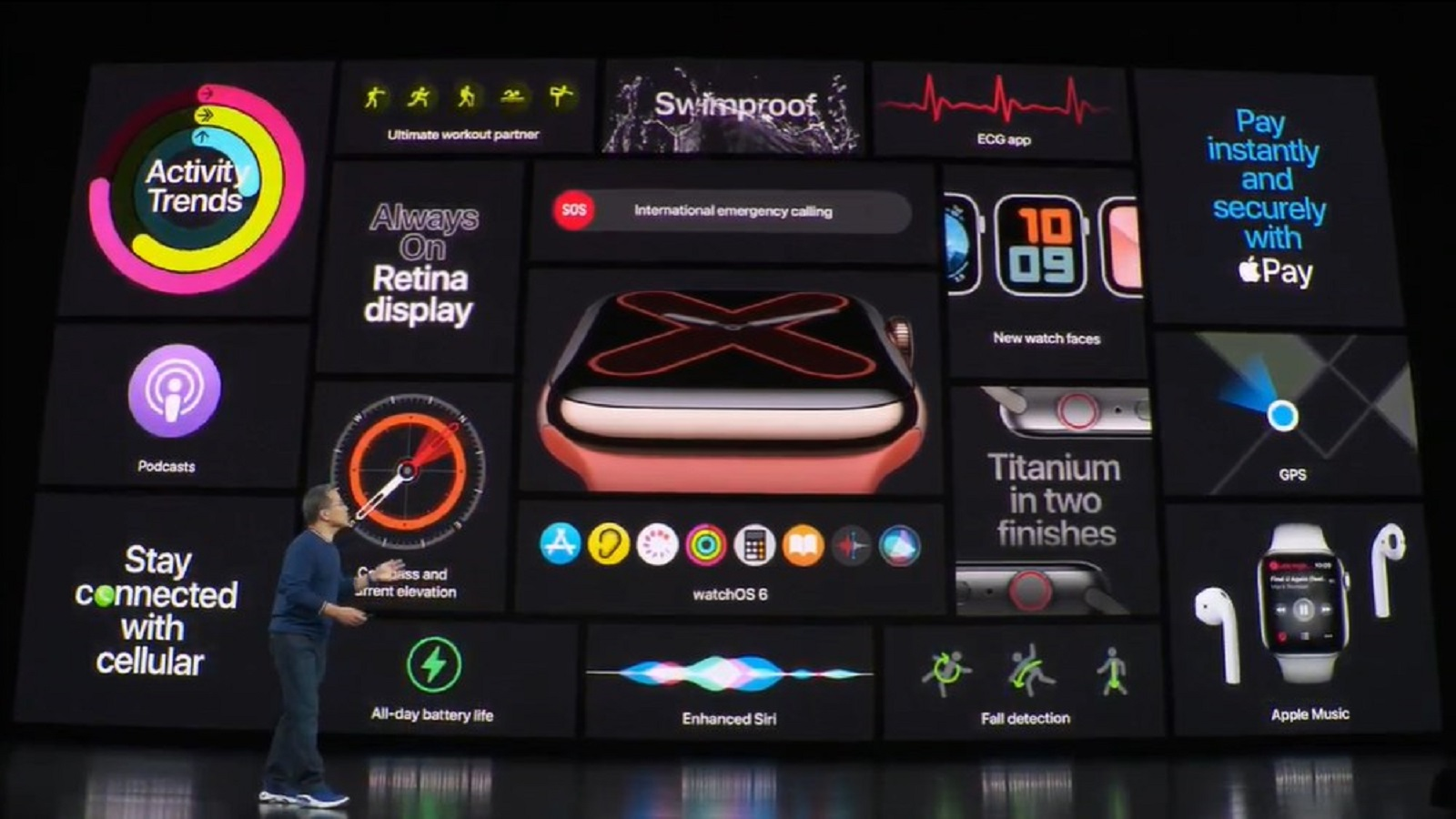 Apple Watch Series 5 Pakai Layar Always-On
