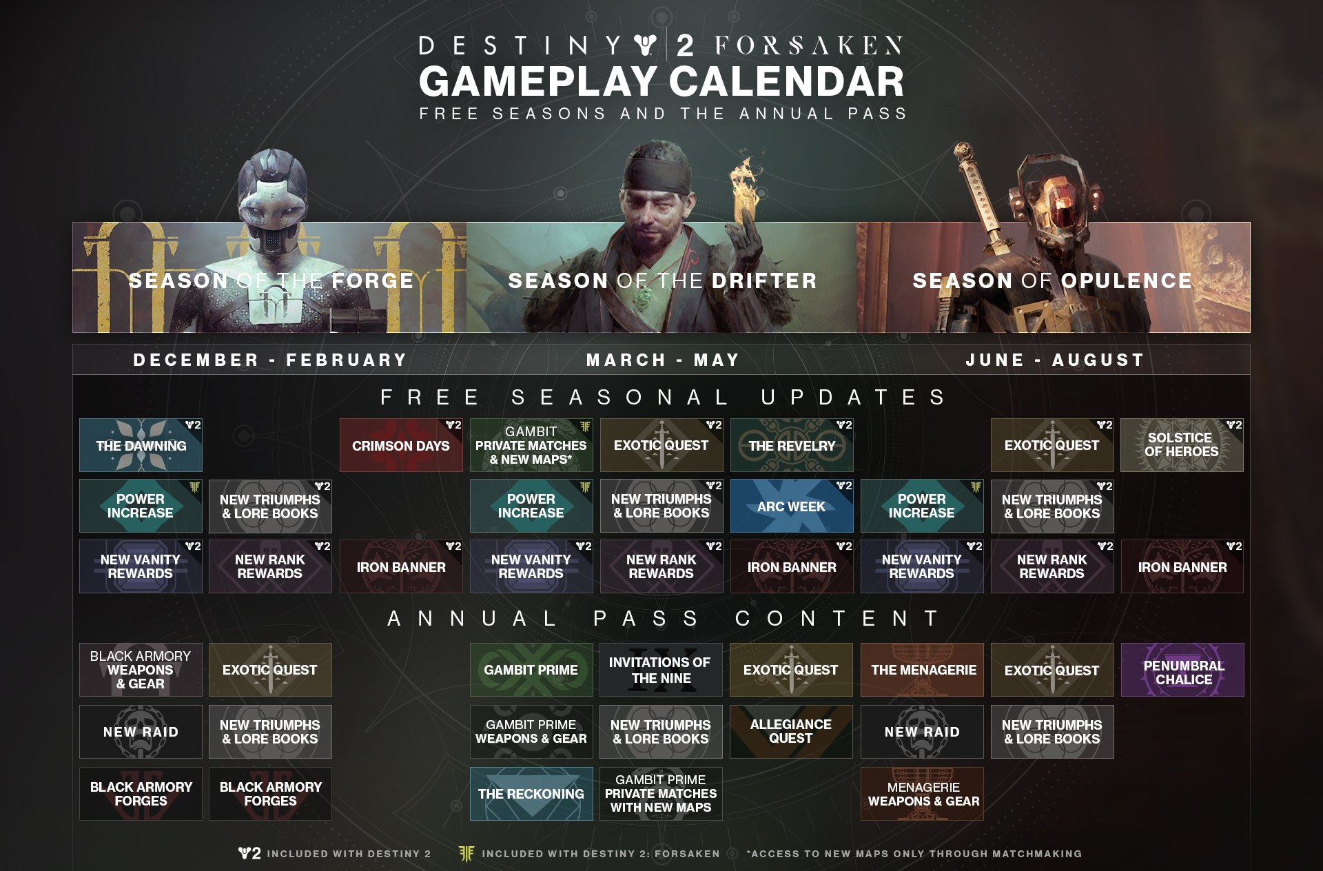 Destiny 2 roadmap: Update 2.52 and what to expect before Shadowkeep | PC Gamer