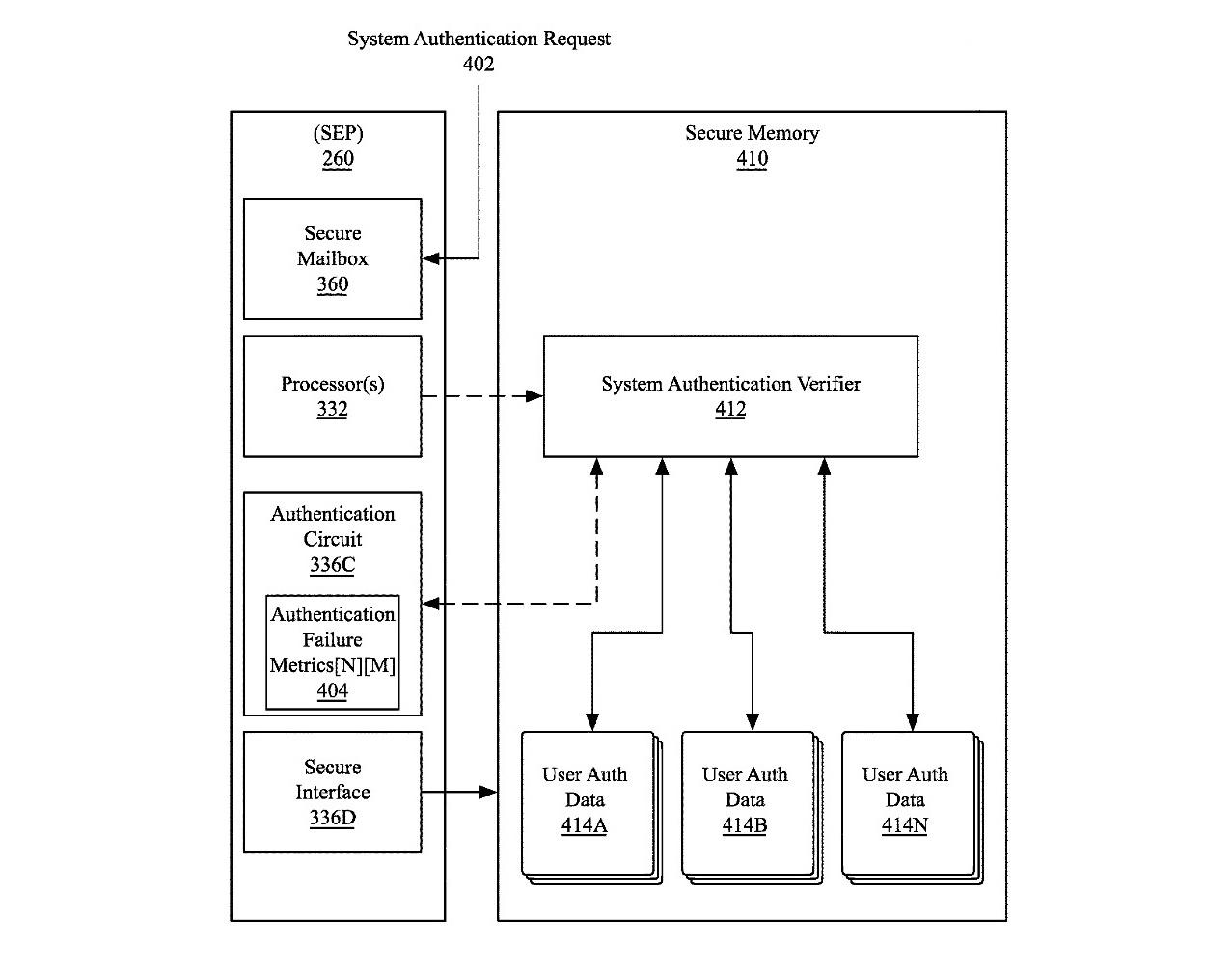 Патент Apple SEP