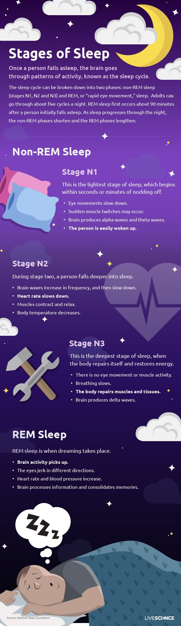 How to Sleep Better | Live Science