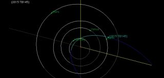 Orbit of near-Earth asteroid 2015 TB145