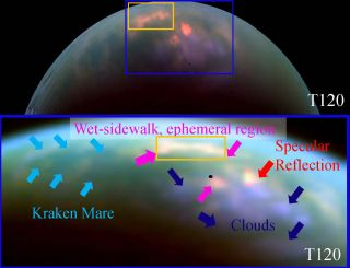 Titan rainfall graphic
