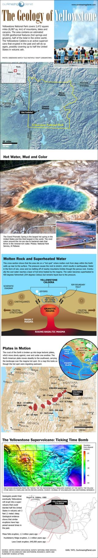 The geology of Yellowstone National Park, including the caldera that underlies it. (Click to enlarge.)
