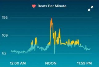 A screenshot of the Fitbit app showing a patient's heart rate data on the day he experienced a rapid and irregular heart beat.