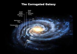 The Corrugated Galaxy