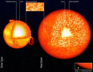 Planets Go 'Splat' on Stars